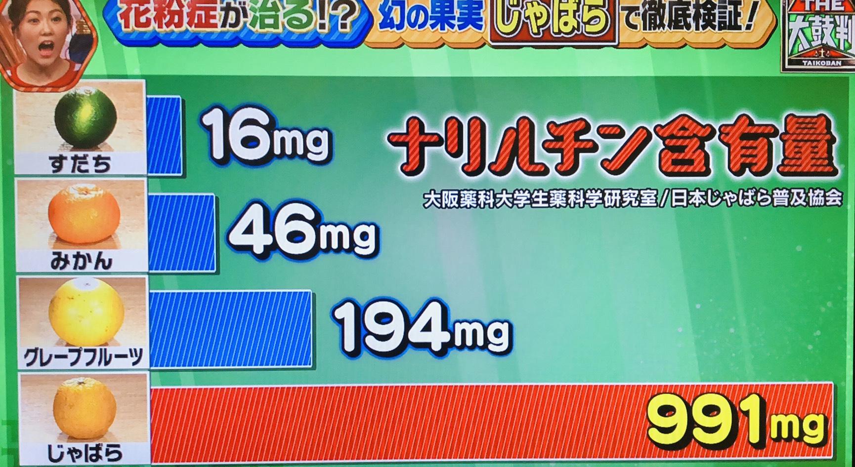 【名医のTHE太鼓判!】花粉症 つらい悩みを根本解消! 目も鼻もスッキリSP 予防や対策まとめ