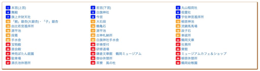 鶴岡八幡宮 案内図