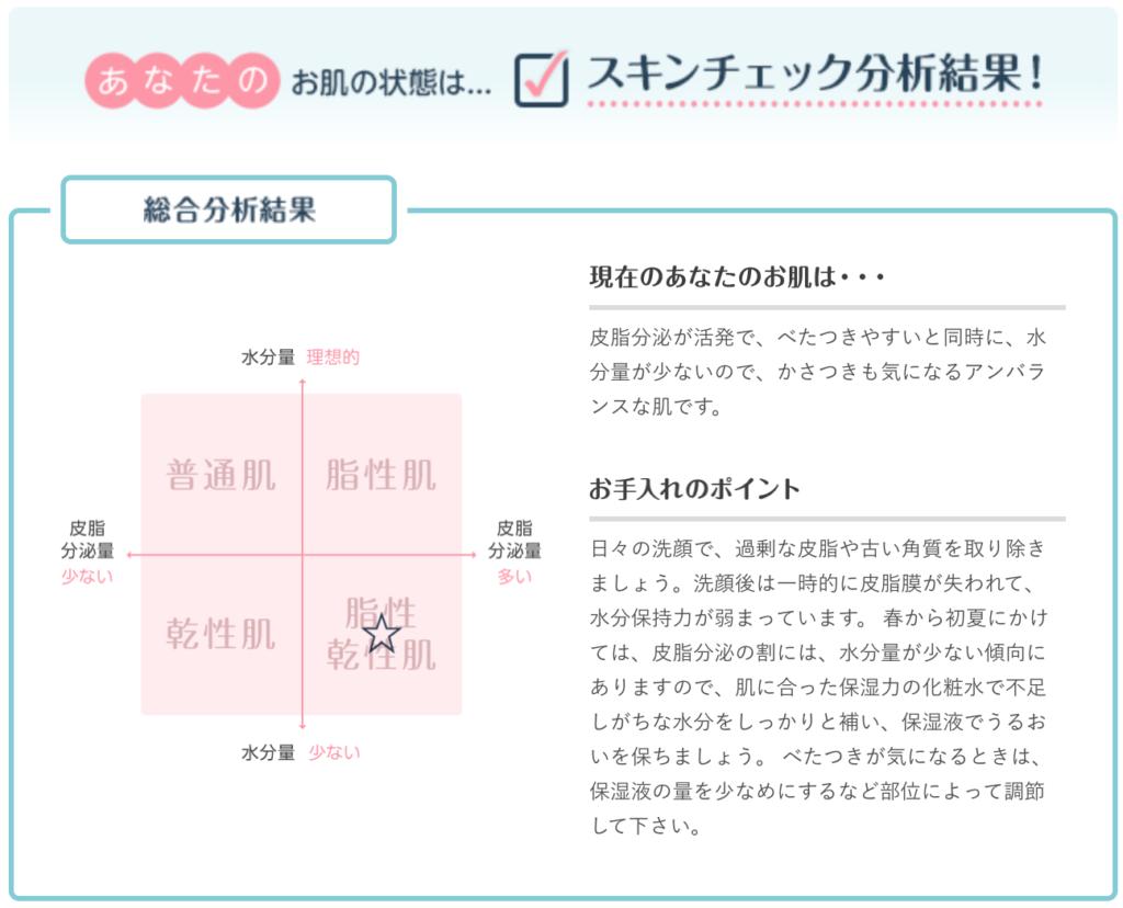 【オルビス】無料スキンチェック分析結果イメージ 総合結果