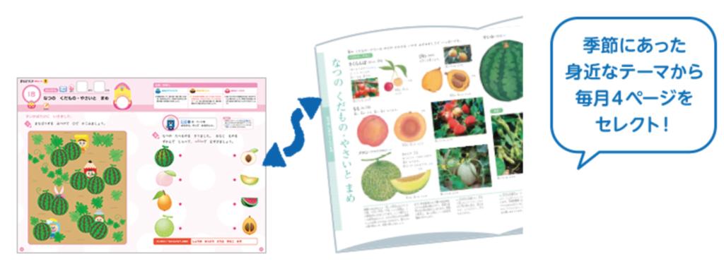まなびwith 図鑑NEOを使った調べ学習:幼児向け通信教育の無料お試しプリント教材