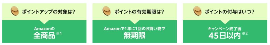 Amazon新生活セール ポイントアップキャンペーン②