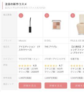 化粧品・コスメ口コミアプリ 注目の新作化粧品・コスメ:LIPS(リップス)