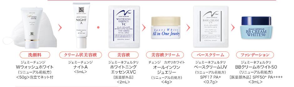 【クリスタルジェミー】トライアルセット‐実際の化粧品