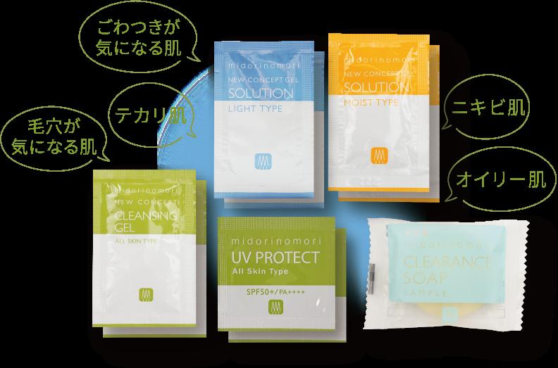 【ドクターズコスメ】緑の森-トライアルセット-実際の化粧品2