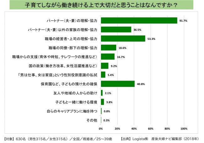 夫婦円満_データ2