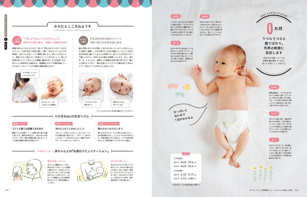 月齢ごとの赤ちゃんの成長が一目で!